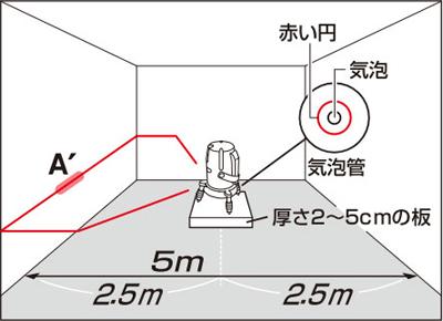 水平ライン精度の確認方法1