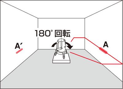 水平ライン精度の確認2