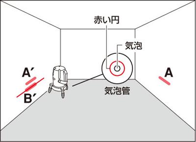 水平ライン精度の確認3