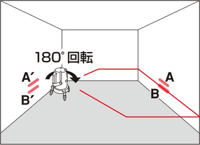 水平ライン精度の確認4