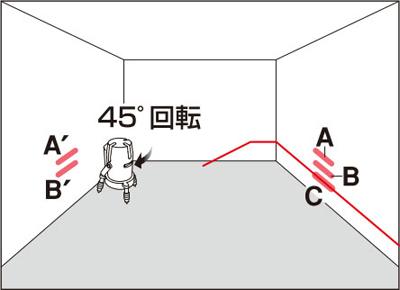 水平ライン精度の確認5