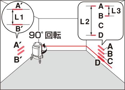 水平ライン精度の確認6