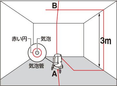 鉛直クロスポイント精度の確認1
