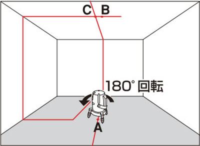 鉛直クロスポイント精度の確認2