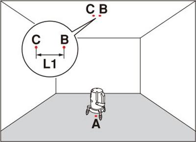 鉛直クロスポイント精度の確認3