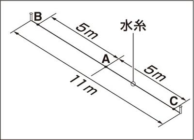 矩精度の確認1