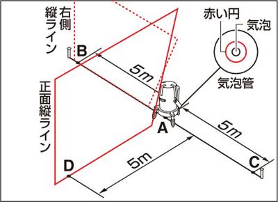 矩精度の確認2