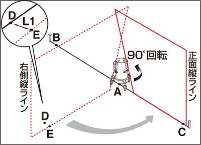 矩精度の確認3