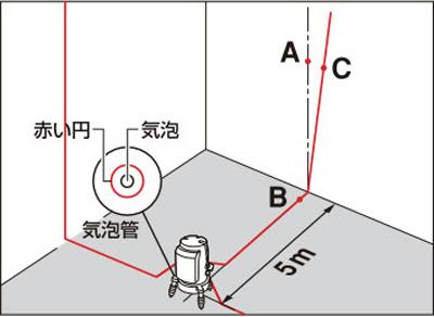 縦ライン精度の確認2
