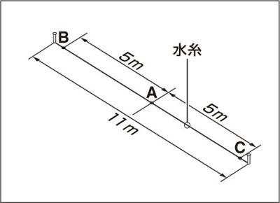 左右通り精度の確認1