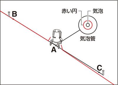 左右通り精度の確認2
