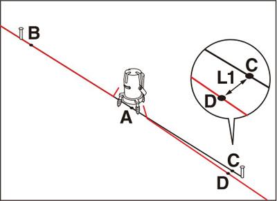 左右通り精度の確認3