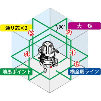 シンワ測定 レーザー墨出し器 品番の数字の意味