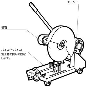高速切断機構造イメージ
