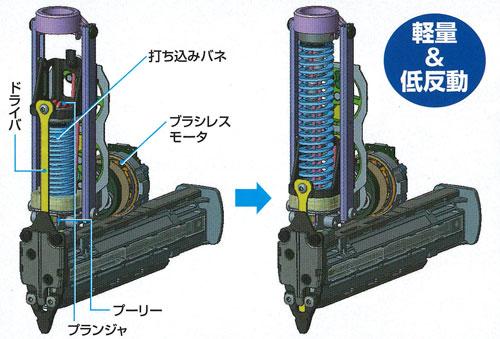 新・反動吸収機構
